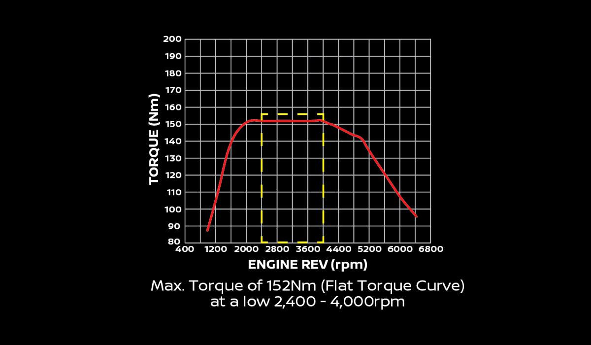 "NEW [Performance] Slider Engine Graph<h3 class=""post-subtitle""></h3>"