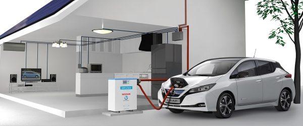 Nissan Intelligent Integration